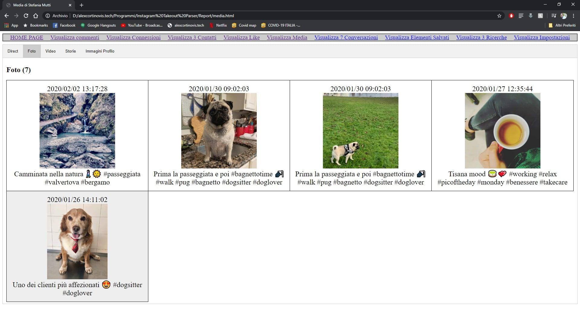 visualizzazione dei post pubblicati di tipo immagine